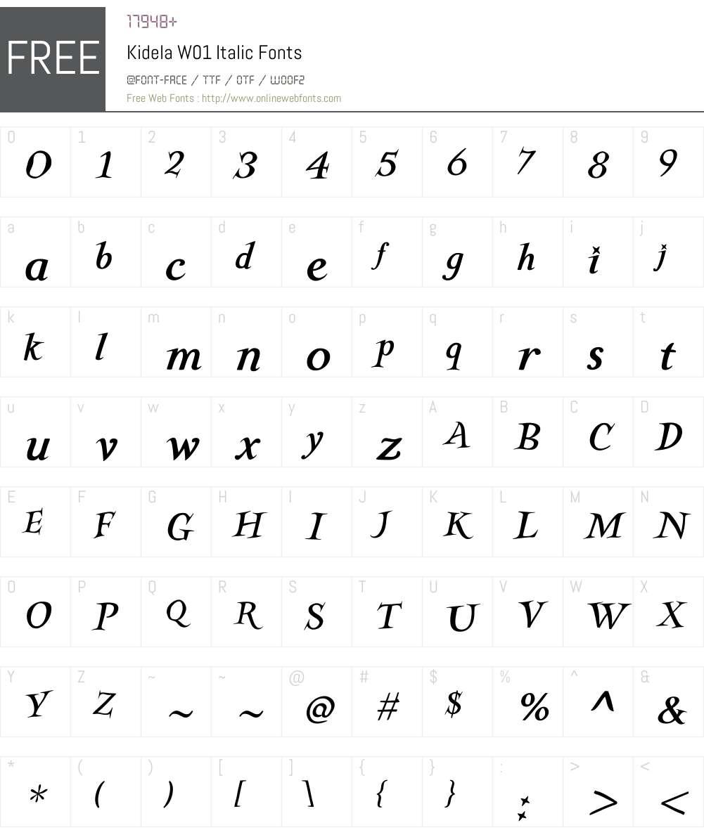 Kidela Italic Font Screenshots