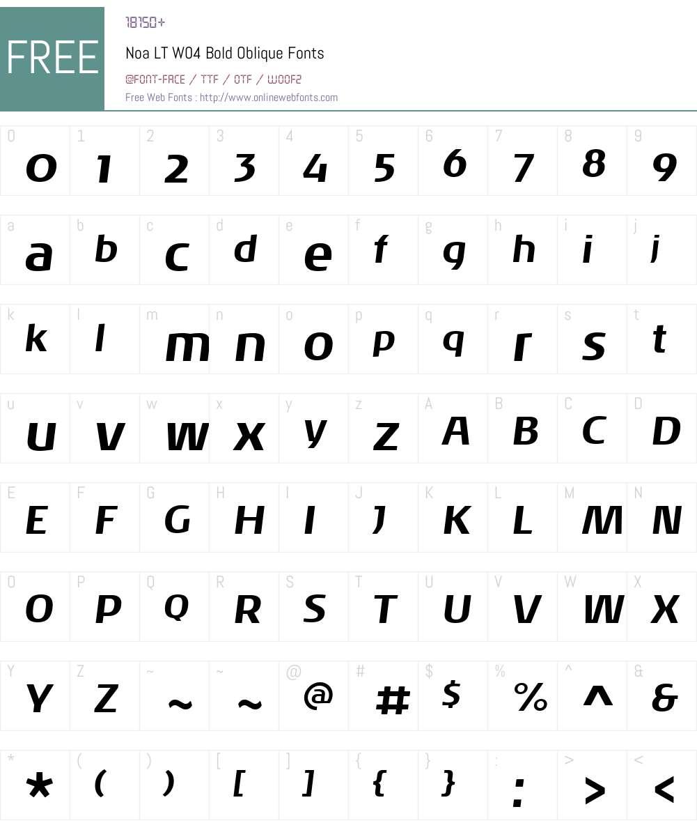 Noa Font Screenshots