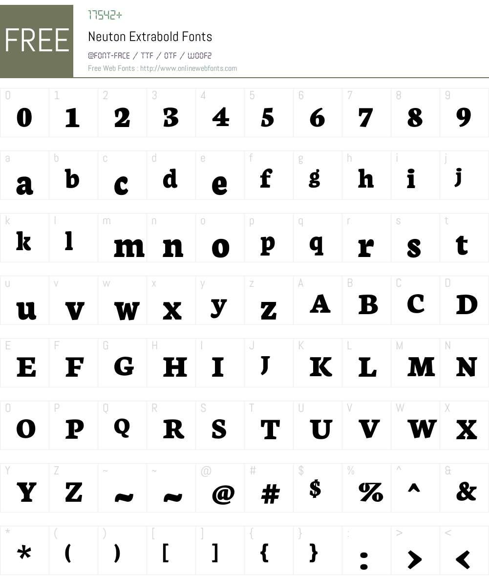Neuton Font Screenshots