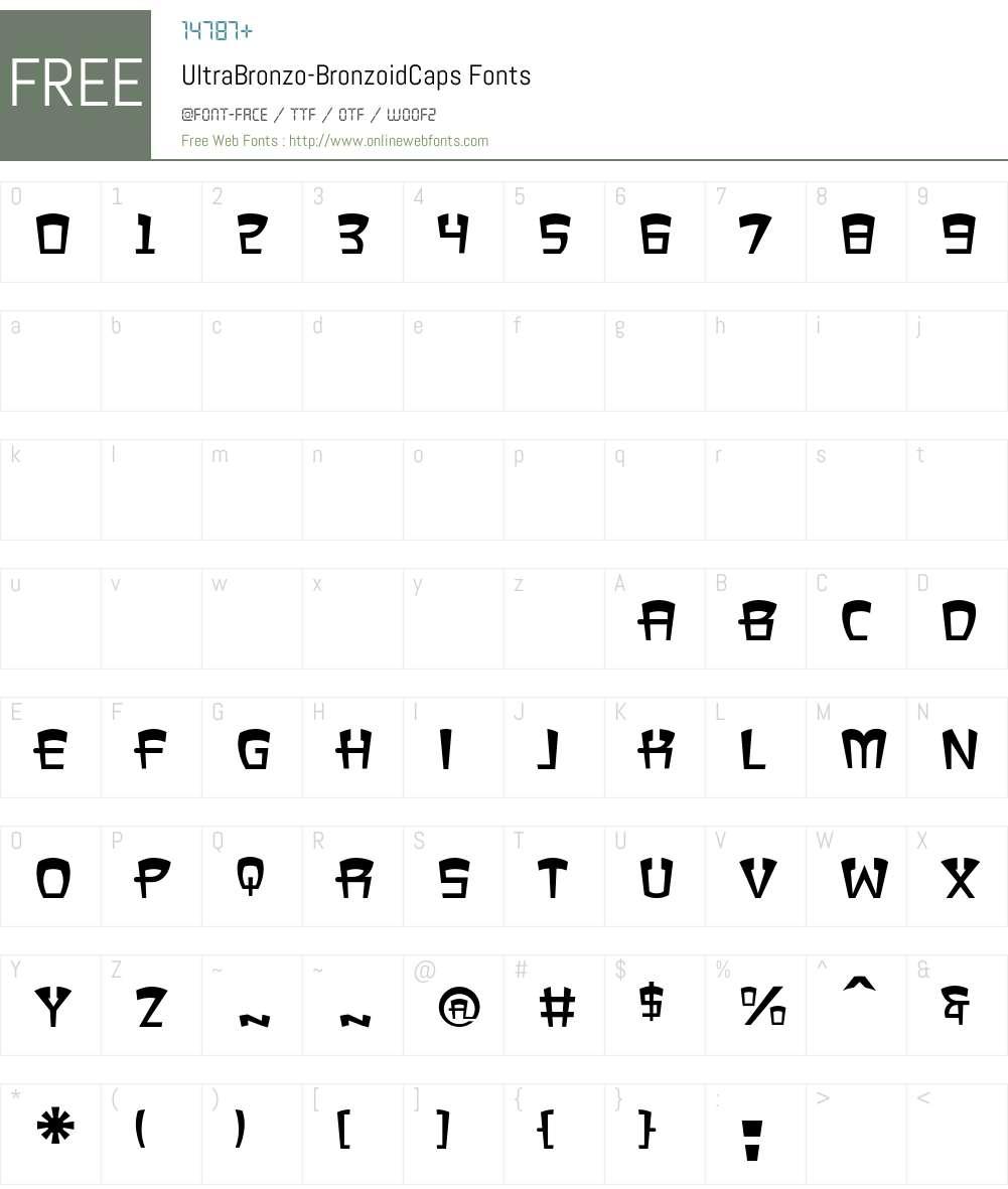 UltraBronzo Font Screenshots