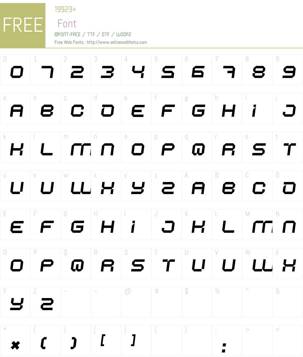 ATRON Font Screenshots