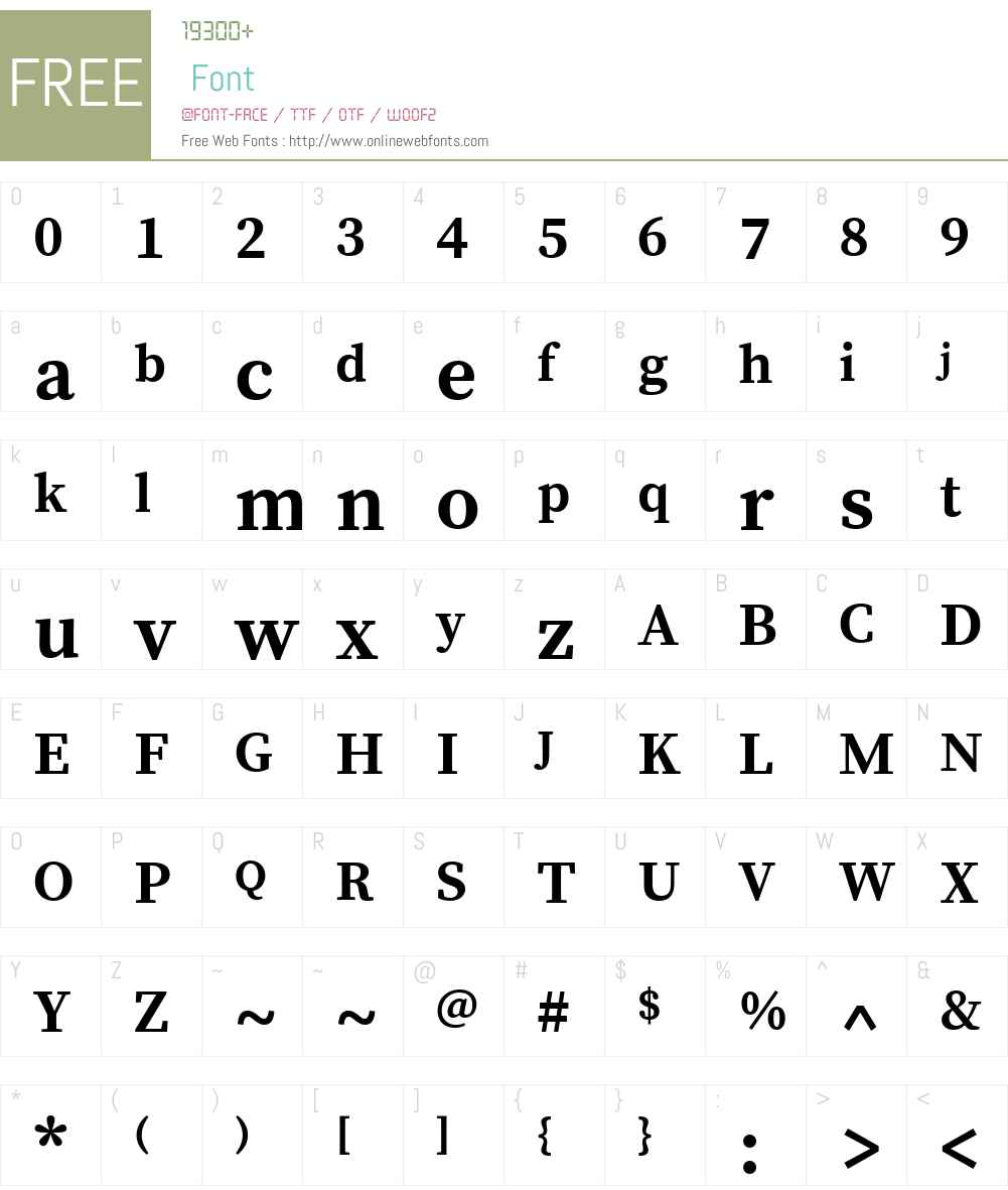 Source Serif Pro Font Screenshots