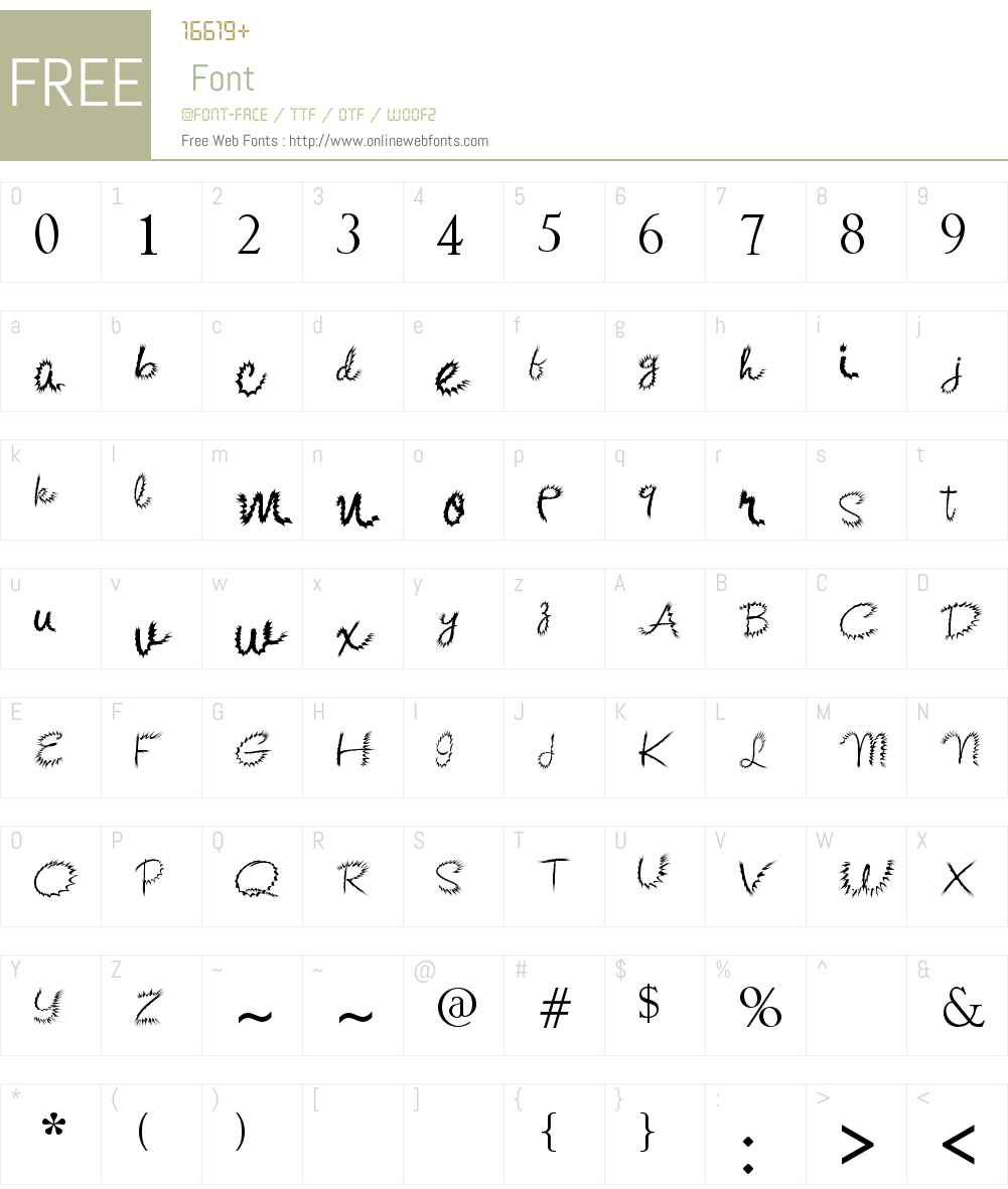 Kishore-Distort Font Screenshots