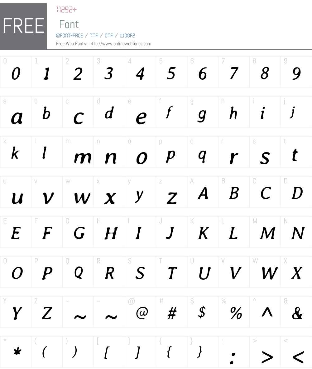 Averia Font Screenshots