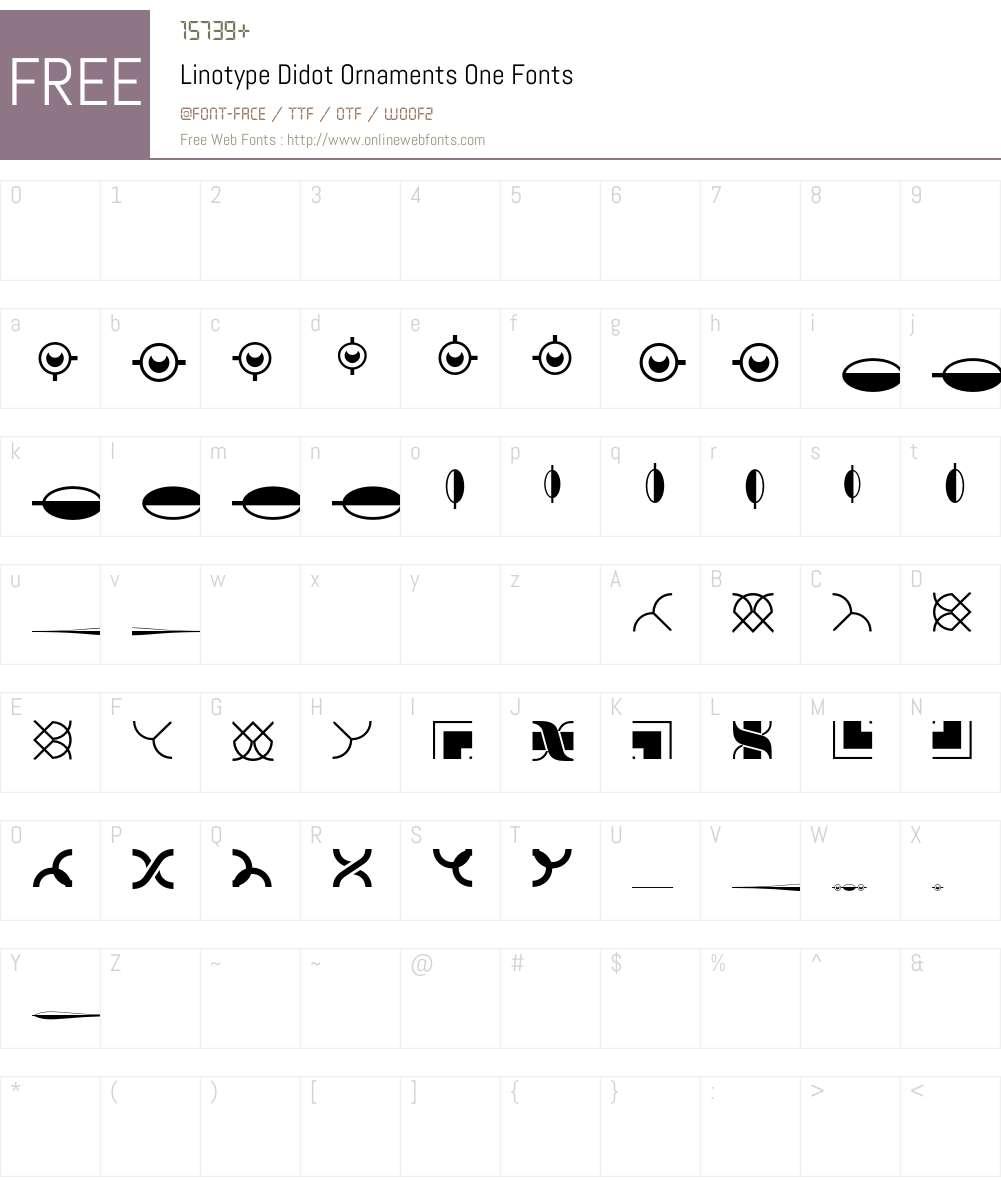 Linotype Didot Font Screenshots