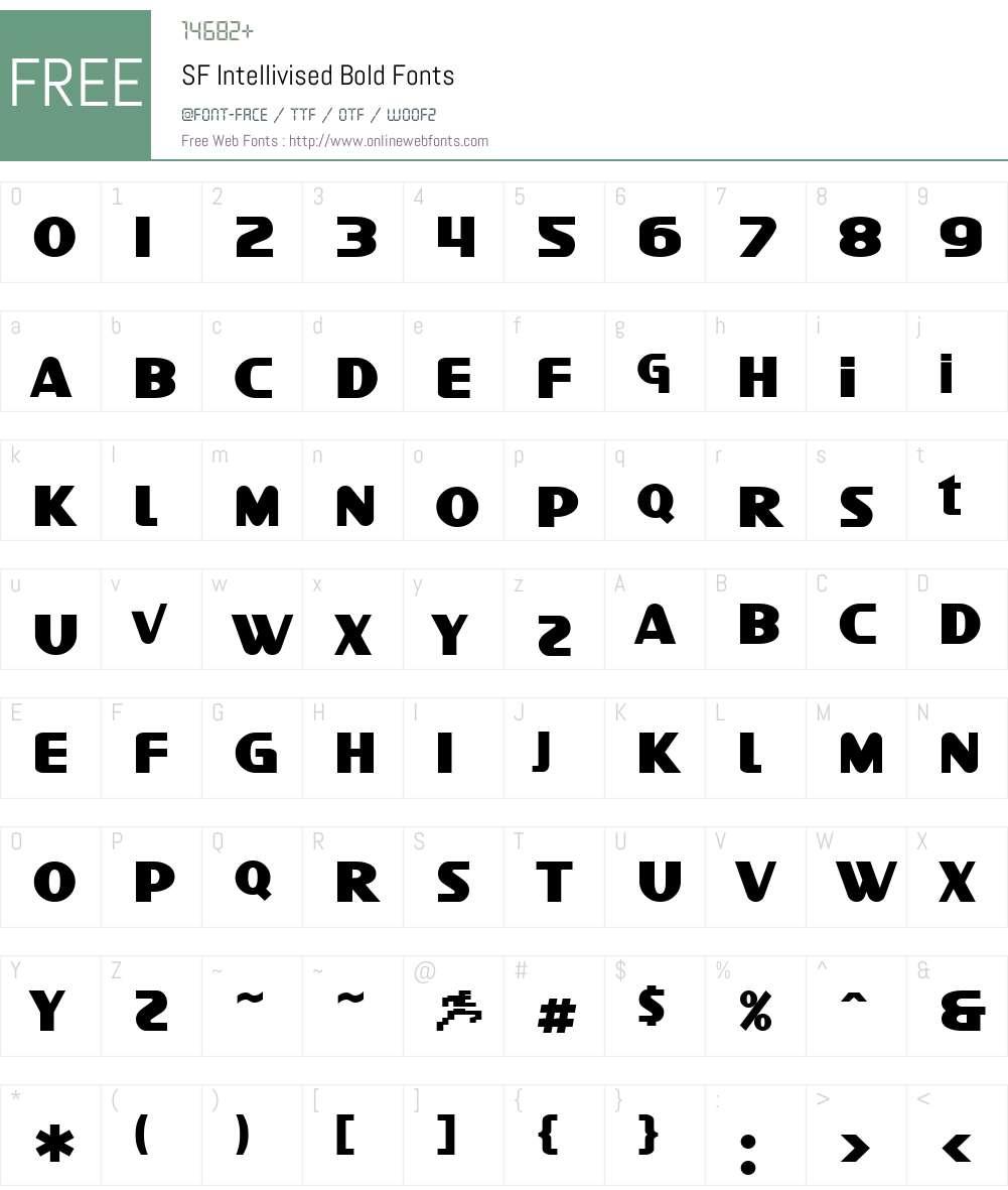 SF Intellivised Font Screenshots