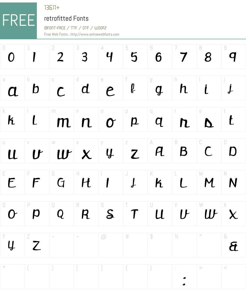 retrofitted Font Screenshots