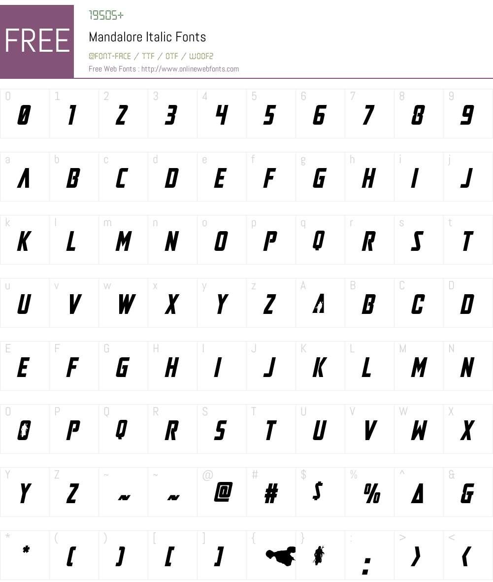 Mandalore Italic Font Screenshots
