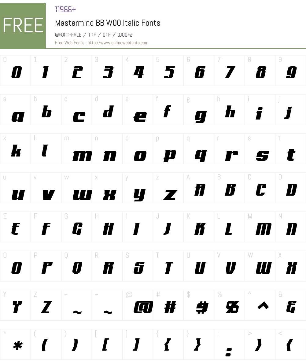 Mastermind BB Font Screenshots