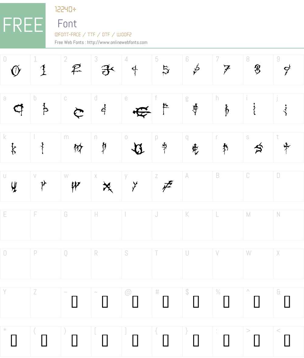 Thorns Font Screenshots