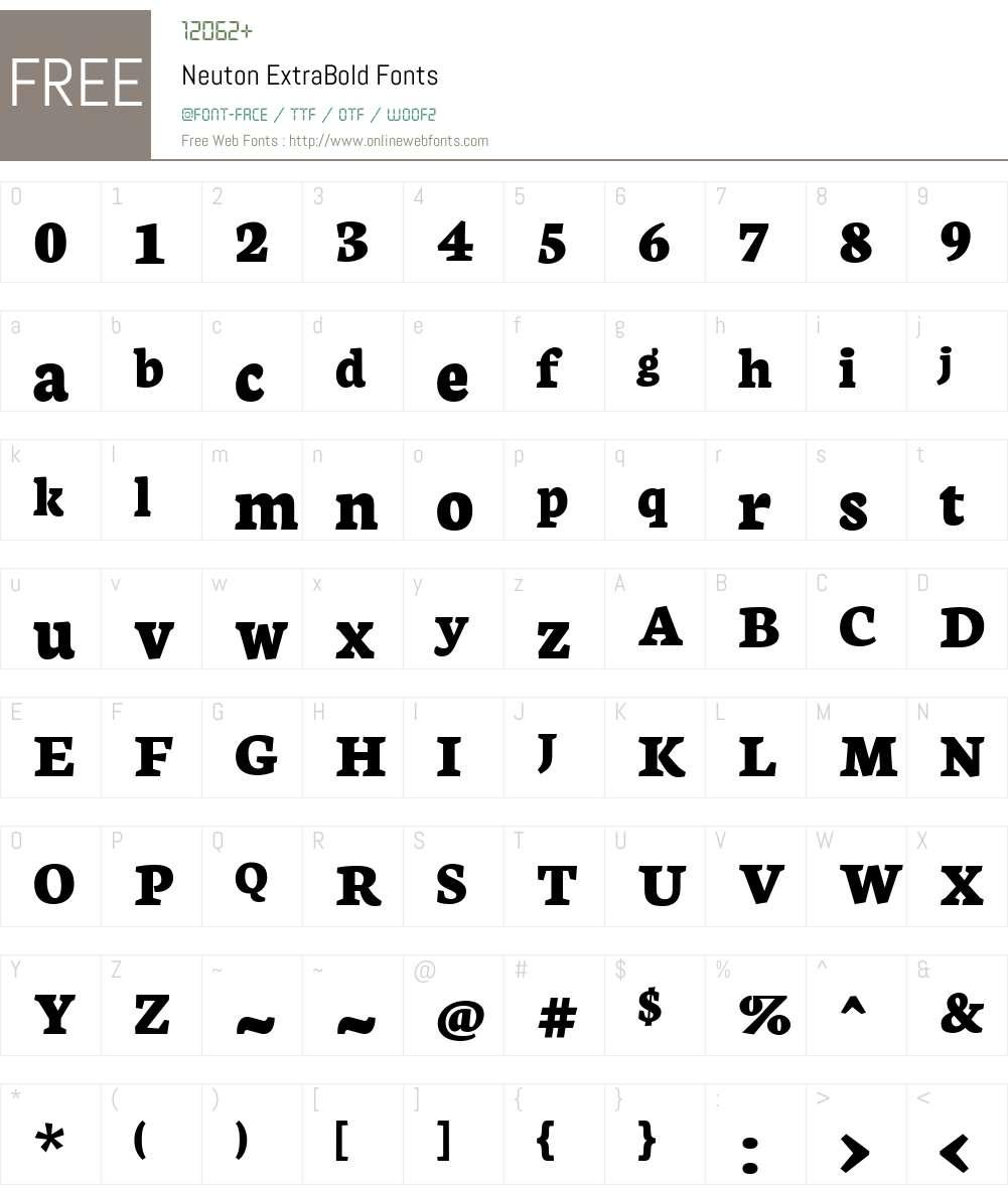 Neuton ExtraBold Font Screenshots