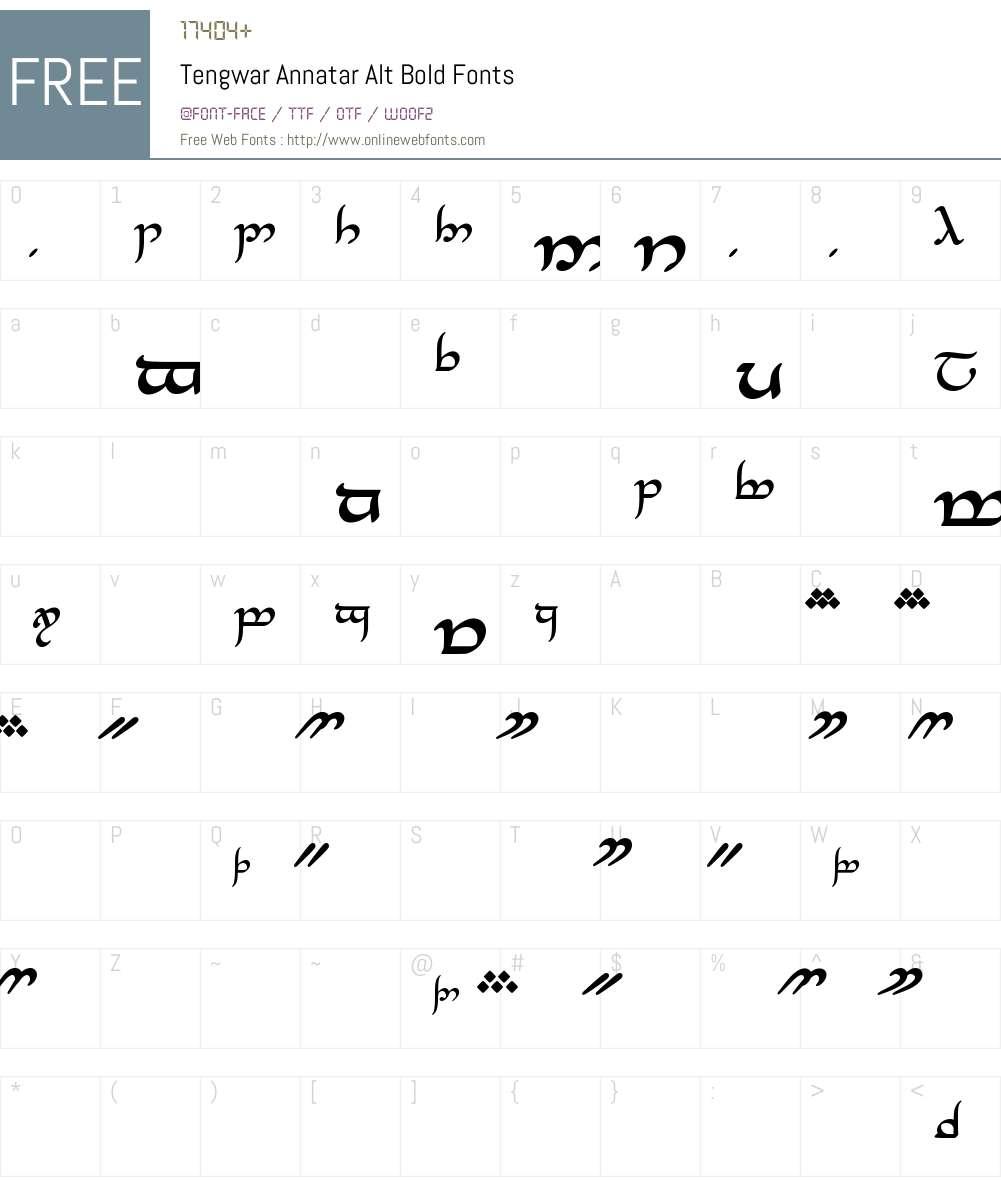 Tengwar Annatar Alt Font Screenshots