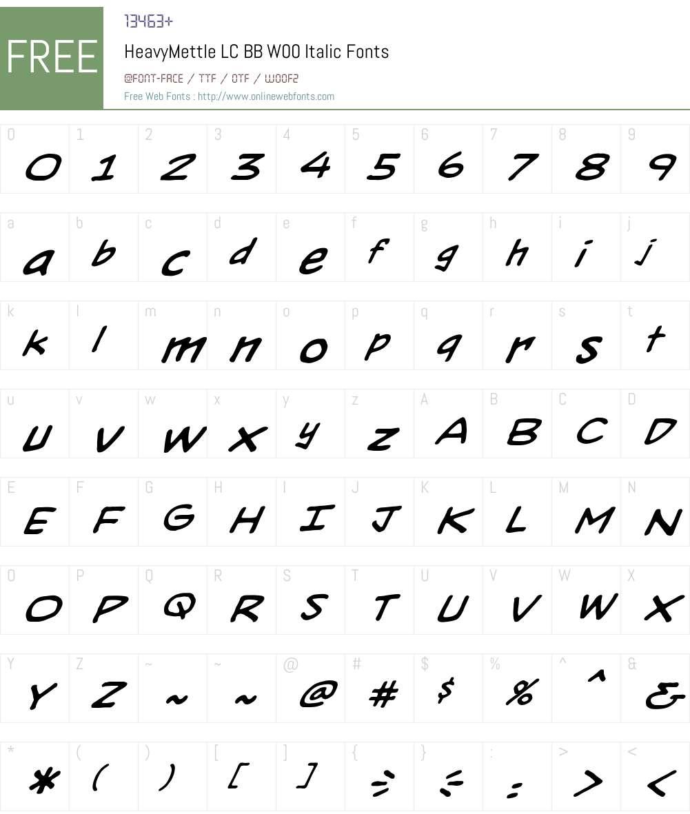 HeavyMettleLCBBW00-Italic Font Screenshots
