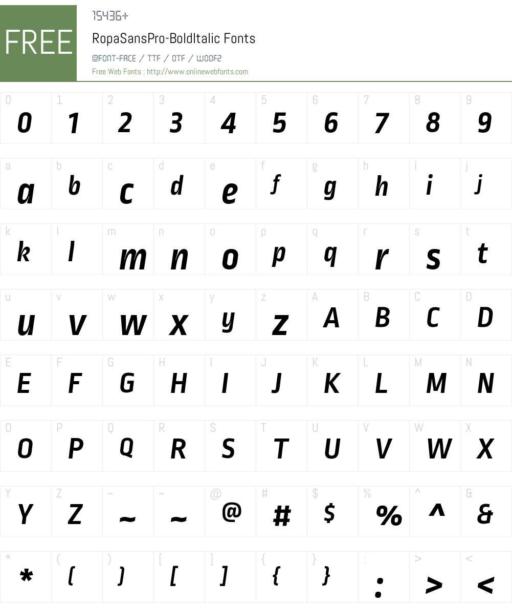 Ropa Sans Pro Font Screenshots
