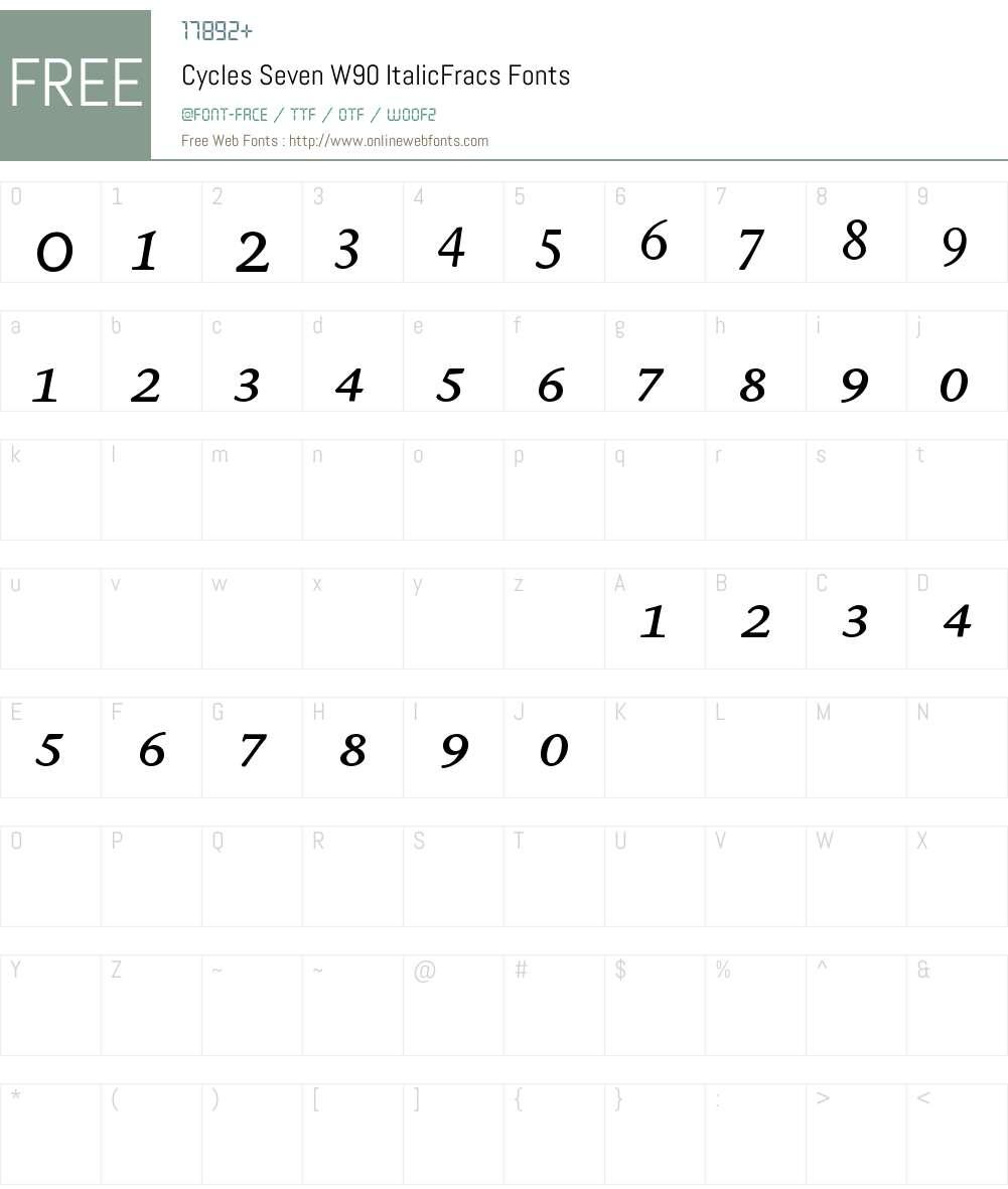 CyclesSevenW90-ItalicFracs Font Screenshots
