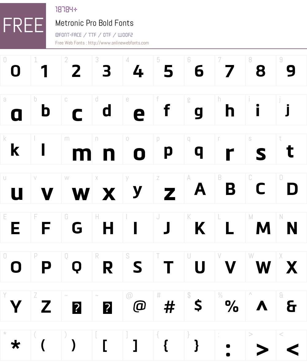 MetronicProBold Font Screenshots