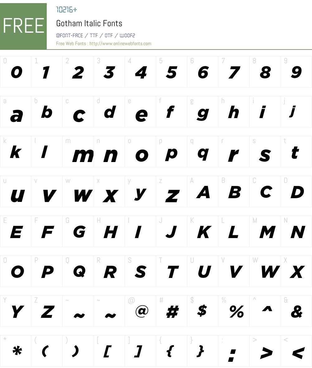 Gotham Font Screenshots