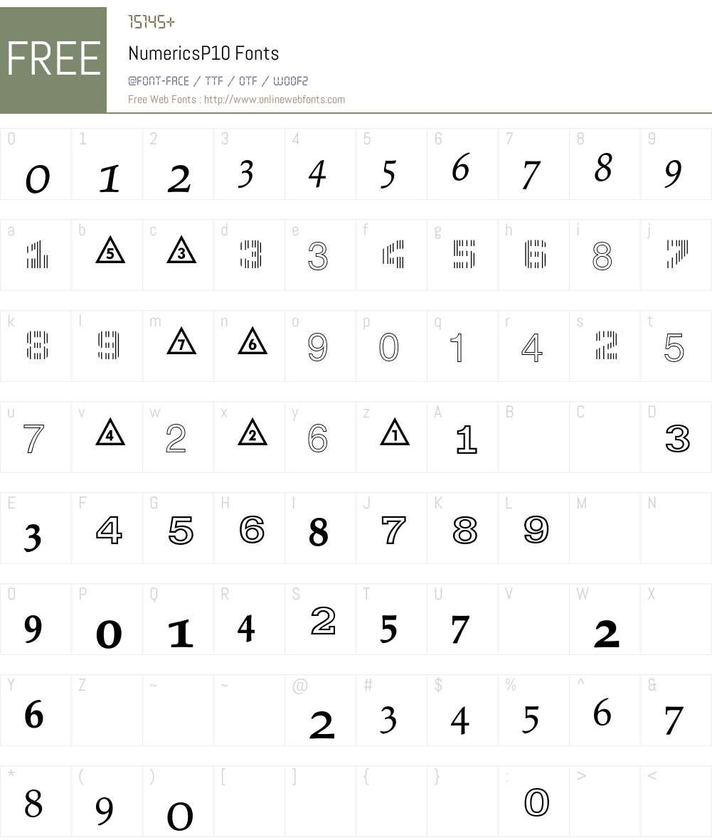 Numerics Font Screenshots