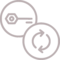 Secure Authentication Recycle Sync Reload